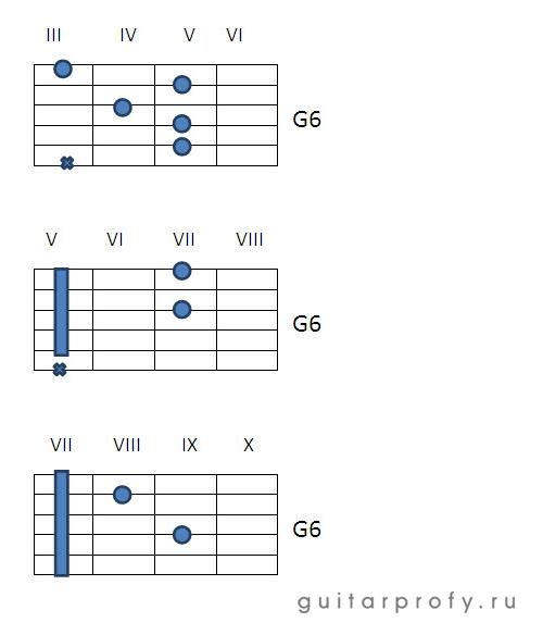 Аккорд G6 на гитаре