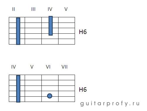 Аккорд H6 на гитаре