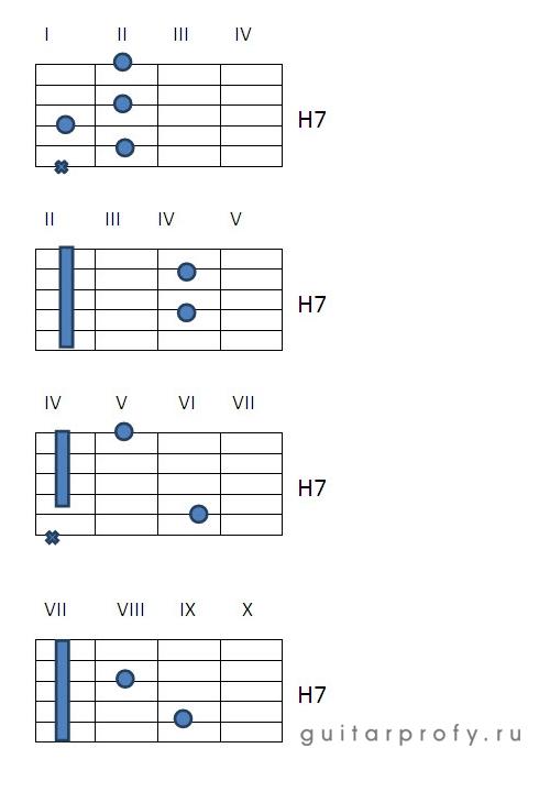 Аккорд H7 на гитаре
