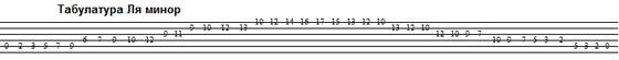 tabs a minor gamma (1)