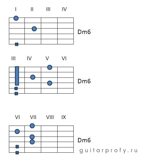 Аккорд Dm6 на гитаре