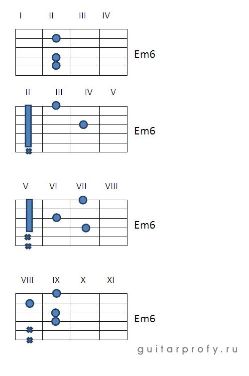 Аккорд Em6 на гитаре