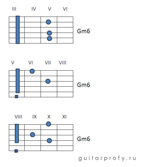 Аккорд Gm6 на гитаре