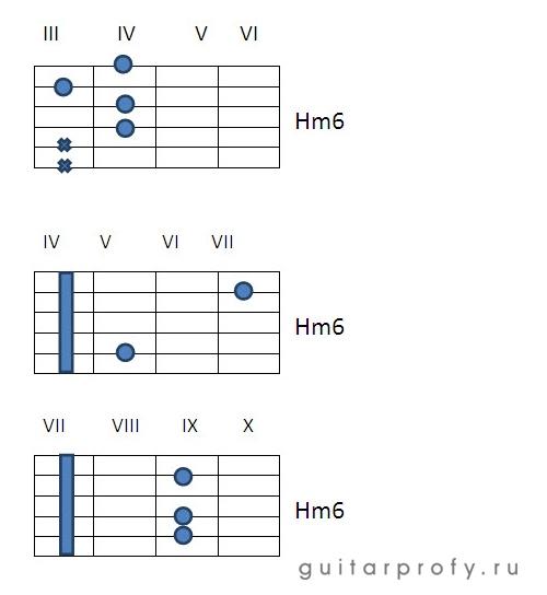 Аккорды h hm h7 h6 hm6 на гитаре