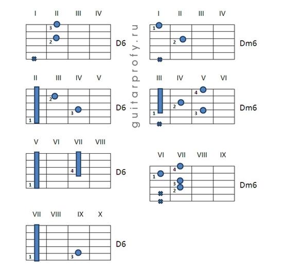 Что 3 и 4 формы аккорда cm